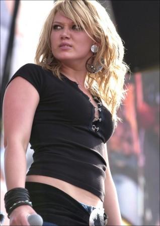 Hilary Duff Career Milestones