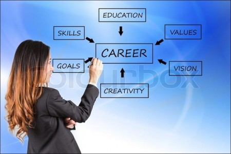 Developing a strategic vision for your career plan