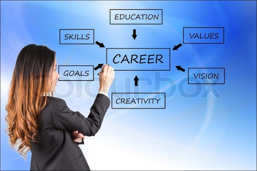 How many times will you change careers in your lifetime if you re like